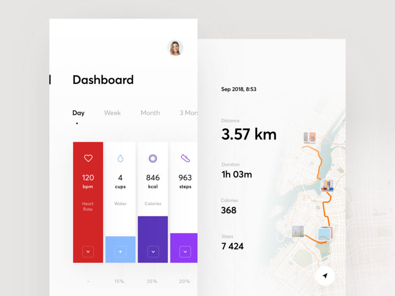 Fitness Activity Tracker Dashboard #2 dashboard map tracker activity step fitness ios graphics app ux ui cuberto