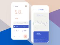 Smart Blood Glucose Meter