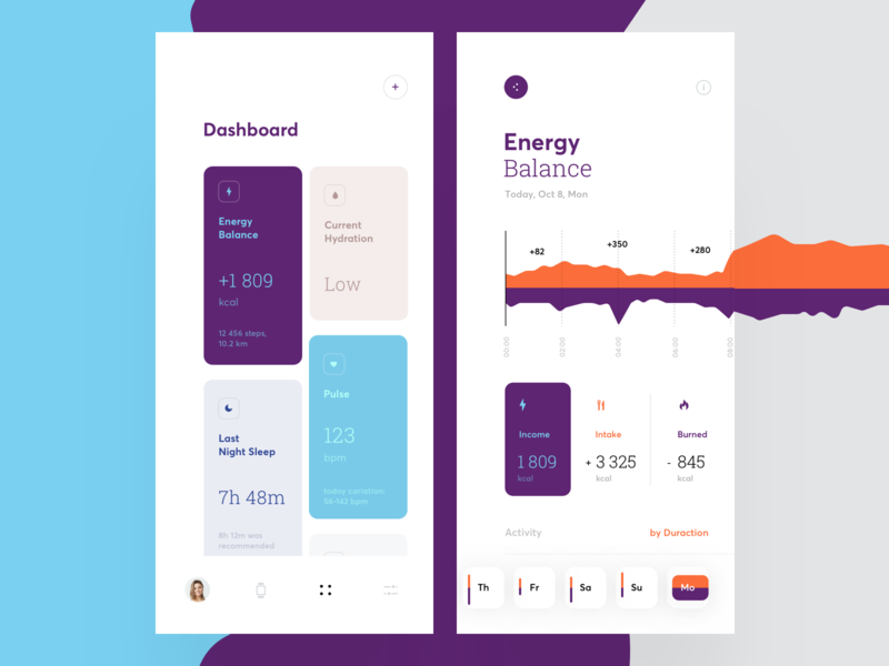 Calories Consumption Tracker app health button balance energy dashboard calories tracker ios tab icons ux ui cuberto