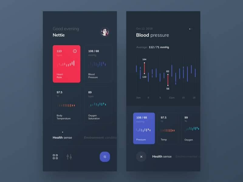 Blood Pressure Measurement design healthcare parameter health tracker ios measure blood pressure app ux ui cuberto