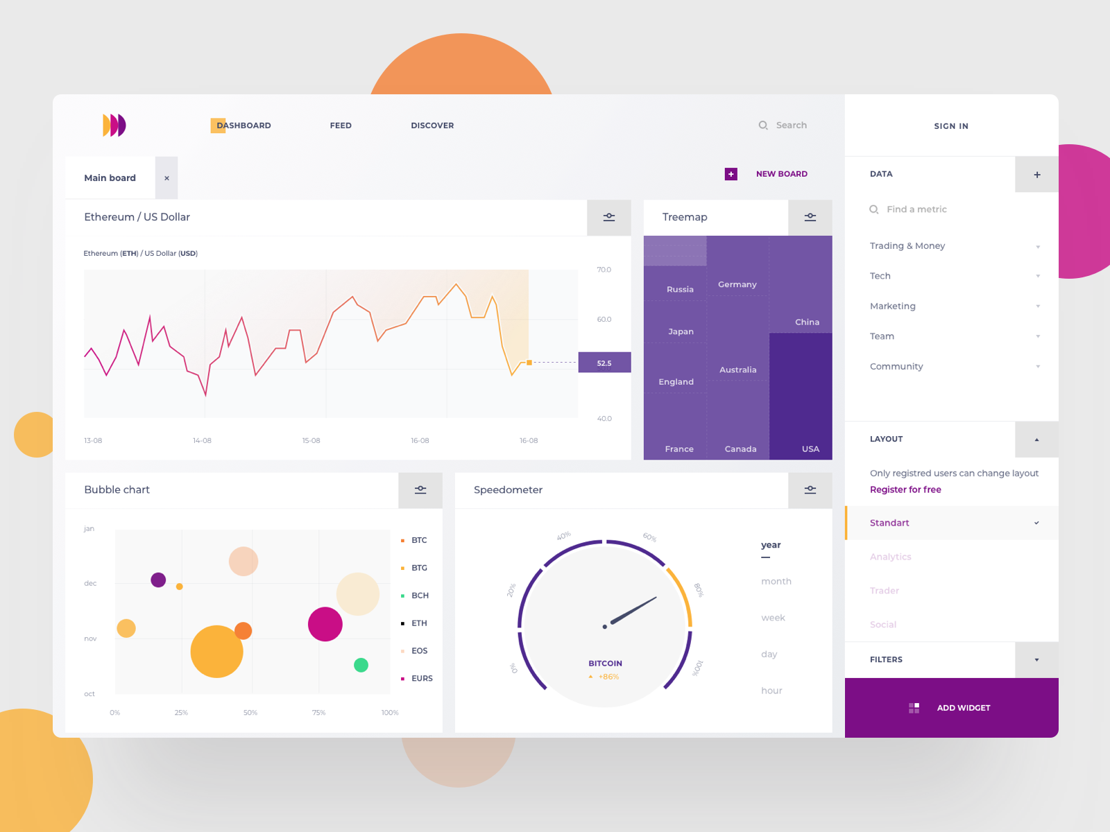 Data Analytics Platform by Cuberto