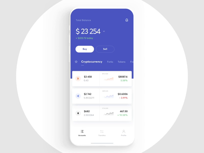 Multicurrency Wallet App Interaction