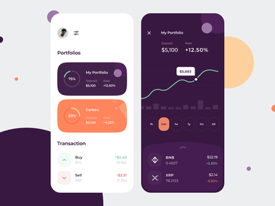BitCo Cryptowallet Redesign App profile trading finance portfolio mobile exchange currency bitcoin wallet crypto figma interface ios illustration app graphics icons ux ui cuberto