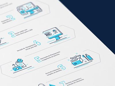 Info for 32D print 3dprint dental care dental minimal branding vector icon illustration design