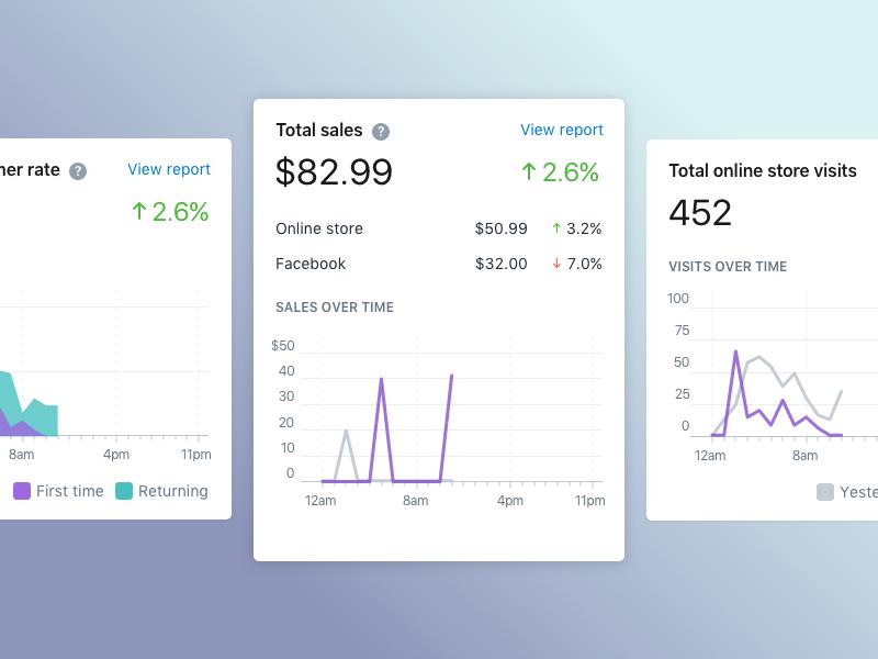 Overview dashboard cards ecommerce shopify dataviz charts dashboard