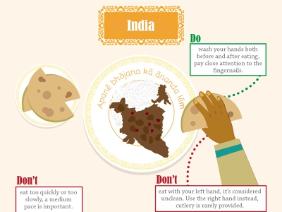 Infographic: Dining Etiquette From Around The World dining content marketing infographic food illustrator vector