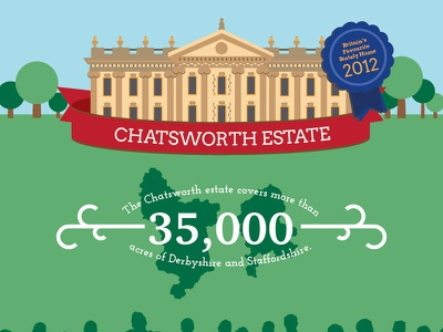 Infographic: Chatsworth House stately home chatsworth house content design content marketing content illustrator infographic vector