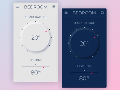 021 Home Monitoring Dashboard_Daily UI Challenge