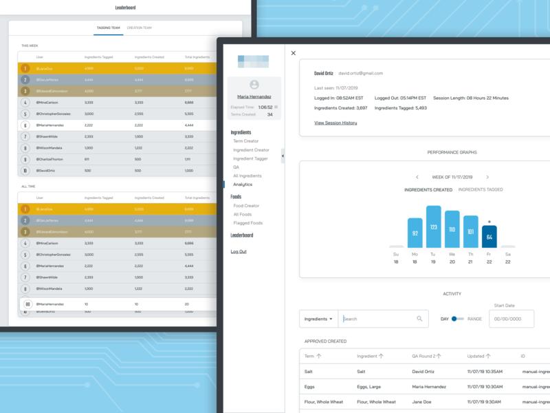 Food Nutrition Database UI database leaderboard nutrition food design web app product design ux ui