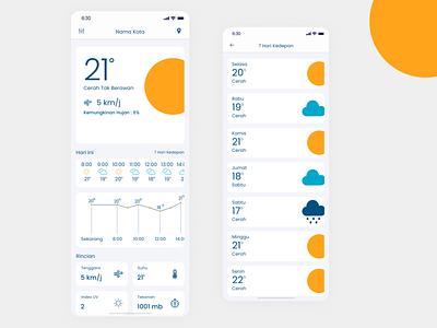weather app app ux ui