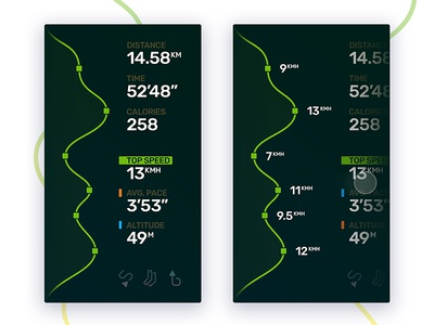 Long distance details running track simple icons minimal ui app