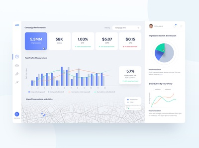Design a cool Analytics Dashboard