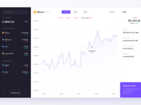 Cryptocurrency tracking full