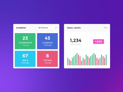Dashboard - Data Stats