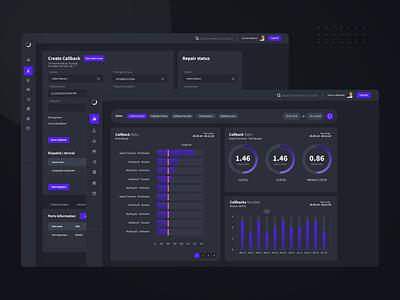 Evolve - elevator management dashboard interface data architecture chart product design dashboard design dashboad interaction design webdesign ux ui