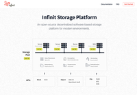 Infinit Storage Platform new Homepage