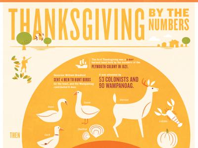 History thanksgiving final dribbble