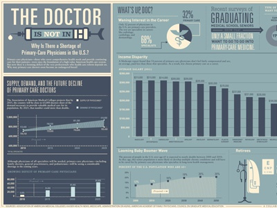 Good running out of doctors dribbble