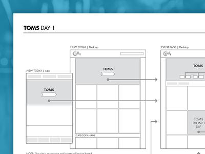 TOMS Wireframes sitemap process flow chart diagram web design user flow ux ui wireframe