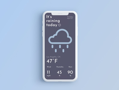 Weather App ux design icon forecast design ui mobile app mobile weather app weather forecast weather
