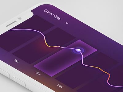 Reports ios charts analytics ecommerce user interface design ux portfolio ui