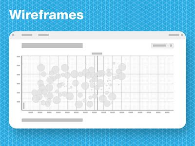 Wireframe appdesign productdesign uxdesign bigdata datavisulization dashboard health wireframes userexperience user interface portfolio design ui ux