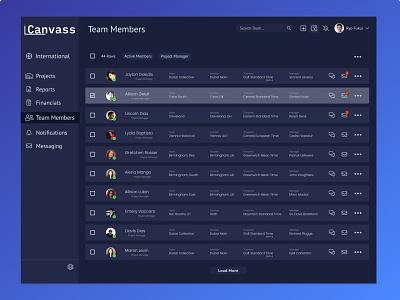 Team Members application product design product 2021 ux  ui ux figma ui design saas design saas app saas