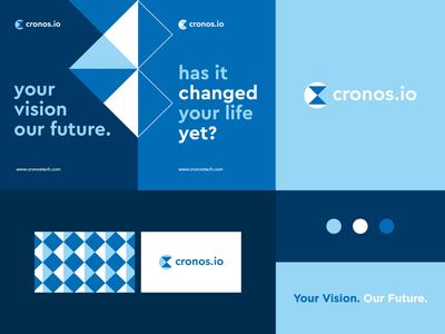 Cronos - Identity system