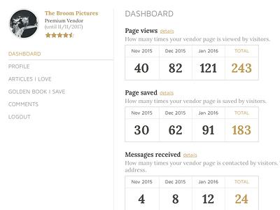 Vendor Dashboard ui website