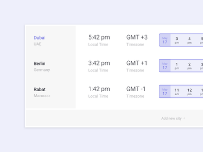 timeshift.io map city landingpage screendesign dailyui world sideproject design interface web