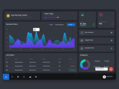 DarkBoard UI