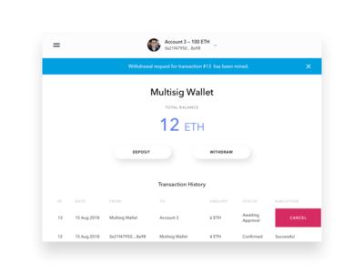Crypto Multisignature Wallet