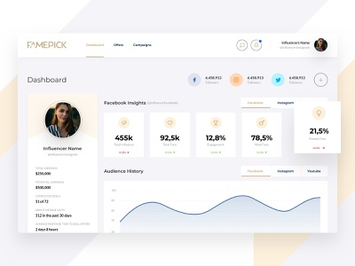Influencer dashboard analytics app social app charts white ux interface clean admin dashboard influencer