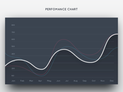 Chart  chart dark contrast