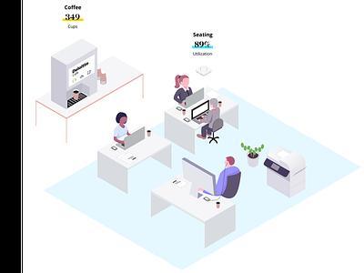 Office IoT office iot isometric vector illustration