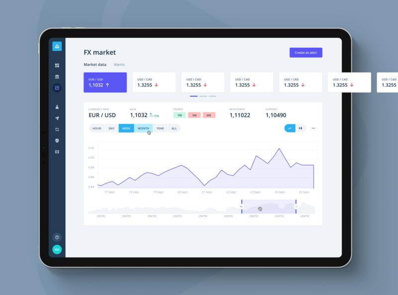 iBanFirst - FX Market banking bank data visualization metric chart card ui ux user interface design data dashboard