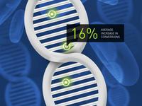 ROI DNA graphic
