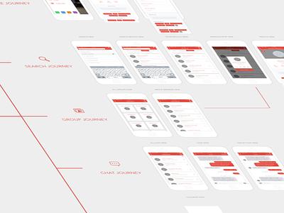Medium Fidelity iOS App User Flow red ui sketch medium fidelity flat app design ux user flow ios