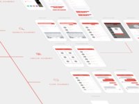 Medium Fidelity iOS App User Flow