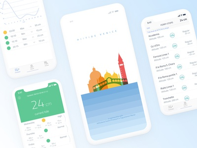 Hi!tide Venice Revamped for iPhone X