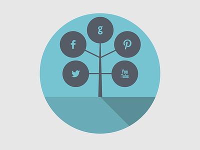 New Brand Design (iconography v.3) social muse comunicazione shadow flat icons social media