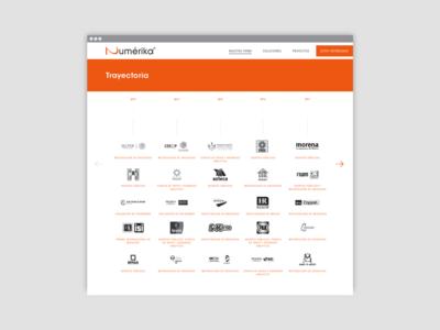 Numerika | Web | Project timeline