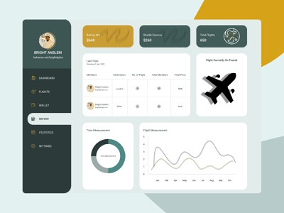 Flight Admin Dashboard uxdesign dashboad uiux web illustration wireframe design uidesign