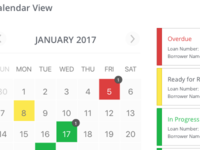 Calendar View and Status