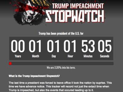 The Trump Impeachment Stopwatch
