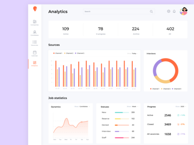 Dashboard for Nuwork dashboard redesign chart analytics analytics chart analysis statistics dashboard design dashboard ui dashboad branding crm ui ux design crmsystem admin template admin panel admin design