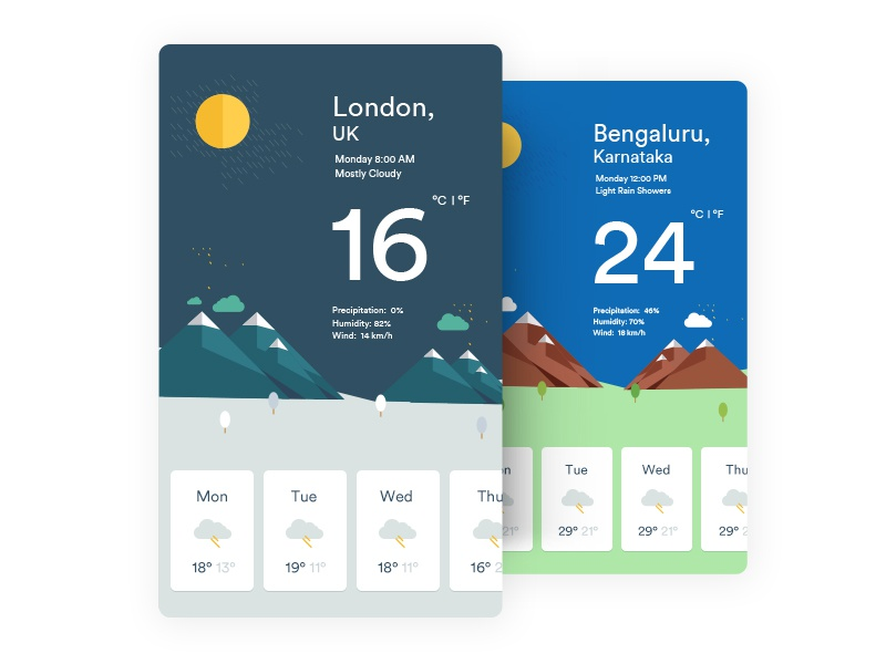 Daily UI 037 - Weather e download freebies app bengaluru nature clean minimal weather 037 ui daily