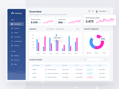 Bakulan - Dashboard Design Exploration colorfull sales dashboard analystics cards dashboard design sidebar statistics card dashboard clean
