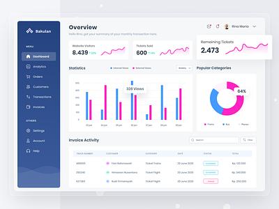 Bakulan - Dashboard Design Exploration colorfull sales dashboard analystics cards dashboard design sidebar statistics card dashboard clean