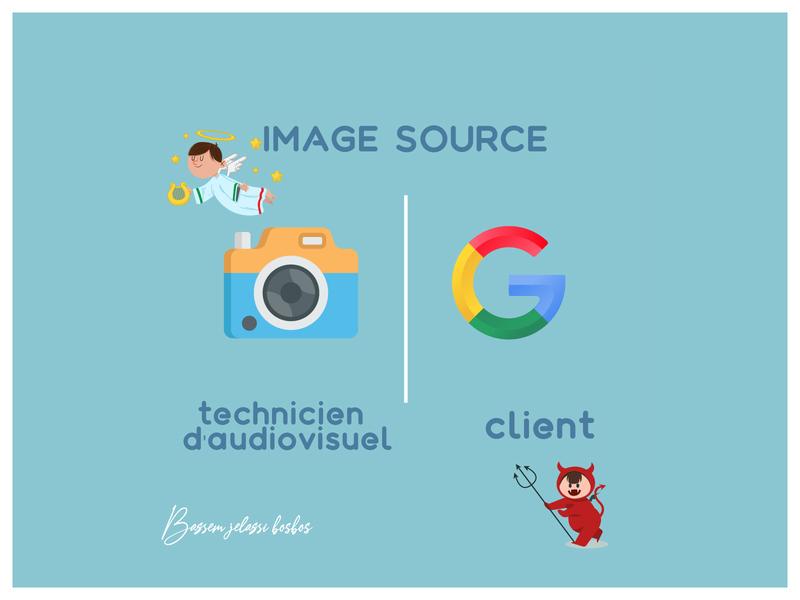 Client VS Designer